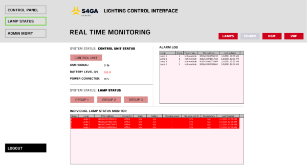 Airfield lights monitoring