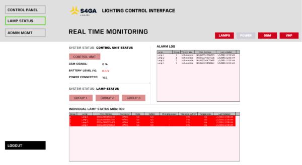 Airfield lights monitoring