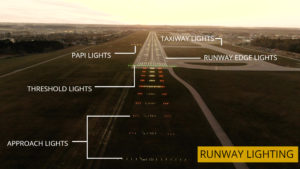 runway lighting explained