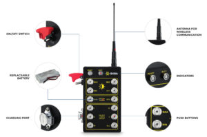 UR-101 Handheld controller infographic